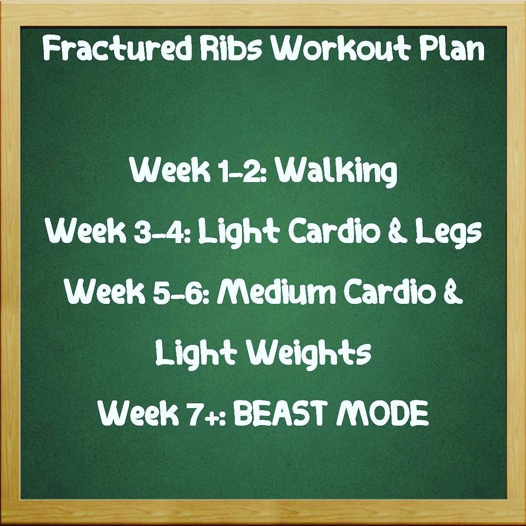 My Fractured Ribs Workout Plan